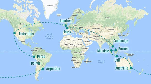 Equipements et budget de notre tour du monde